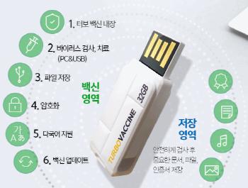 USB_pl