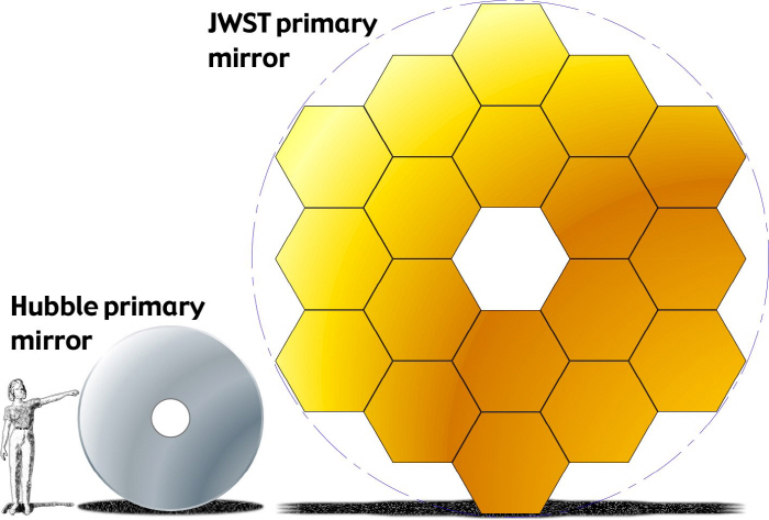 James_Webb_Space_Telescope3