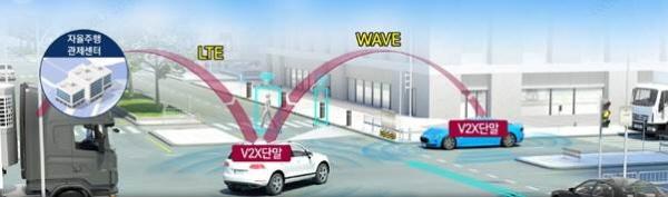 [KT사진2] 판교실증단지 LTE-WAVE 네트워크 예시